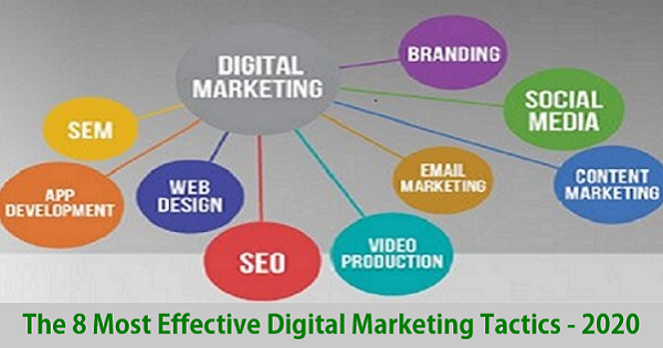 image showing various tactics used in digital marketing.