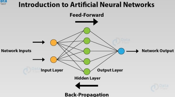 image of artificial neural networks.